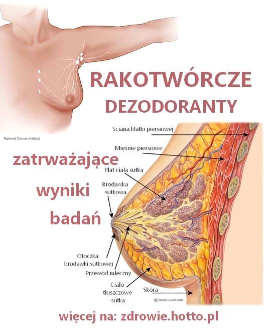 naturalnesposoby.pl-ALUMINIUM-W-DEZODORANTACH-JEST-SZKODLIWE-Rakotwórcze-dezodoranty-wyniki-badan